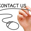 Contact Us Mouse — Stock Photo
