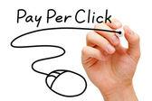 Pay Per Click Mouse Concept — Stock Photo