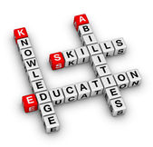 Skills, Knowledge, Abilities, Education — 图库照片