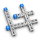 Skills, Knowledge, Abilities, Education — Stock Photo