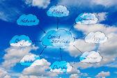 Serviços em nuvem — Foto Stock