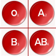 Stock Photo: Blood type