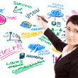 Stock Photo: Businesswoman draw modern business concept
