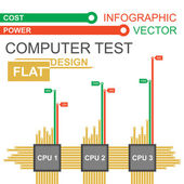 Computer Infographic — Stock Vector