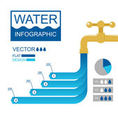 Water Infographic — Stock Vector