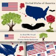 USA symbols — Stock Vector #49131027