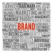 Brand related words in word tag cloud — Stock fotografie #12226303