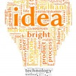 Idea concept related words in tag cloud of bulb shape — 图库照片