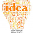 Idea concept related words in tag cloud of bulb shape — Stok fotoğraf