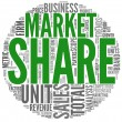 Market share and sales concept in word tag cloud — Stockfoto