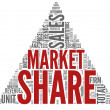 Market share concept in word tag cloud — Stock Photo
