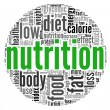 Nutrition related words concept in tag cloud on white — Stockfoto