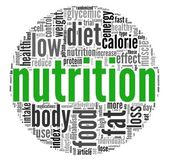 Nutrition related words concept in tag cloud on white — Stock Photo