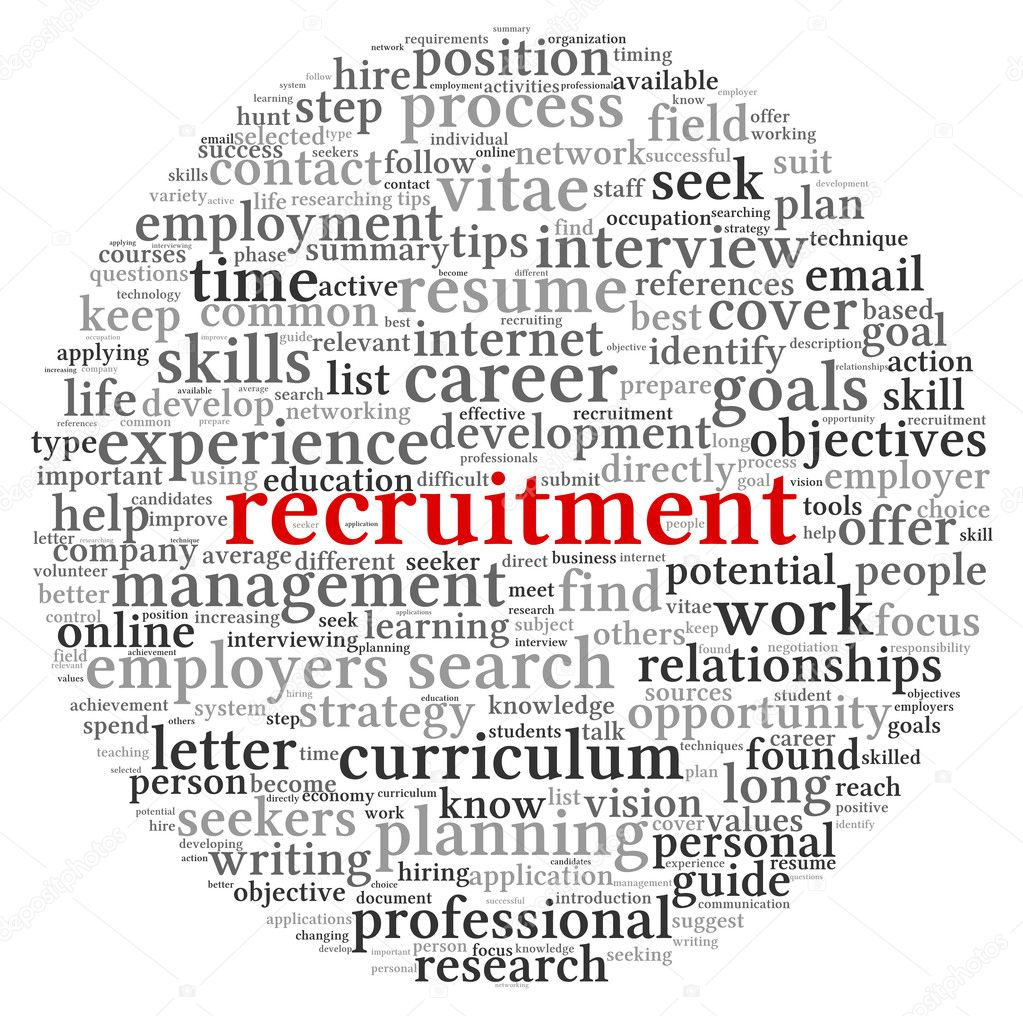 the concept of e recruitment Online recruitment uses the power of the internet to match people to jobs fundamentally, it is about advertising vacancies on either job sites or corporate websites at this very basic level it is particularly effective at getting a high level of response while it may generate hundreds more applications than traditional print.