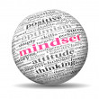 Mindset concept in word tag cloud of 3d sphere — Stock Photo #13205756