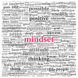 Mindset concept in word tag cloud of 3d sphere — Zdjęcie stockowe