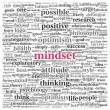 Mindset concept in word tag cloud of 3d sphere — 图库照片