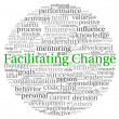 Stock Photo: Facilitating Change concept in word tag cloud on white background