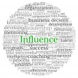 Influence concept in word tag cloud on white background — Stock Photo #13205992