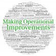Stock Photo: Making Operational Improvements concept in word tag cloud on white background