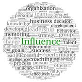 Influence concept in word tag cloud on white background — Stock Photo