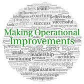 Making Operational Improvements concept in word tag cloud on white background — Stock Photo