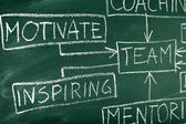Team building diagram on blackboard — Stock Photo