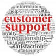 Customer support concept in word tag cloud on white — Stockfoto