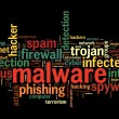 Royalty-Free Stock Photo: Malware concept in word tag cloud on black background
