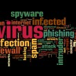 Spyware concept in word tag cloud on black background — Stockfoto