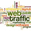 Royalty-Free Stock Photo: Web traffic concept in word tag cloud on white