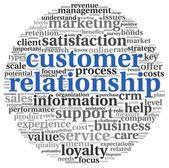 Notion de relation client dans le nuage de tags mot sur blanc — Photo