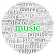 Music concept words - Foto Stock