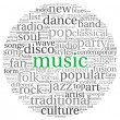 Music concept words - Stockfoto