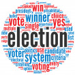 Election concept in word cloud - Stock Photo