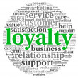 Постер, плакат: Customer loyalty concept