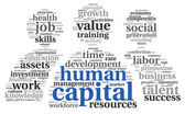 Human capital concept in tag cloud — 图库照片