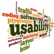Usability concept in tag cloud - Stock Photo