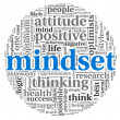 Stock Photo: Mindset concept in tag cloud