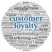 Koncepce loajality zákazníků na bílém — Stock fotografie