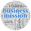 Business mission concept in word tag cloud — Stock Photo