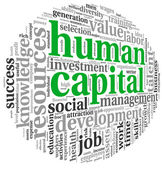Human capital concept in tag cloud — Stock Photo