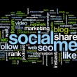 Social media conept in word tag cloud — Stock Photo