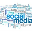 Social media conept in word tag cloud — Stock Photo #35718027