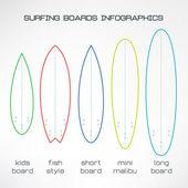 Surfboards set infographics. Flat design. Vector — Stock Vector