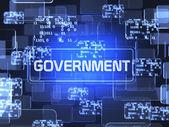 Government concept — Stock Photo