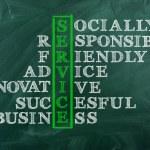 Acronym of service concept — Stock Photo #16397333