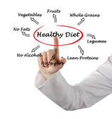 Presentation of healthy diet — Photo