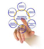 商业保险的关系图 — 图库照片