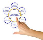 Diagrama de seguro empresarial — Foto Stock